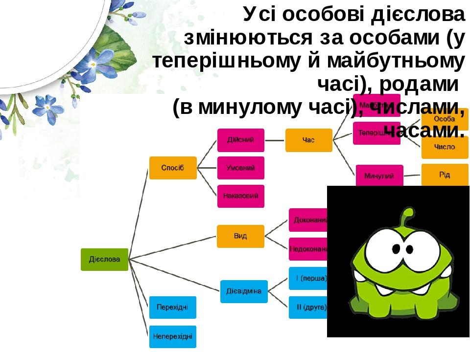 Усі особові дієслова змінюються за особами (у теперішньому й майбутньому часі), родами (в минулому часі), числами, часами.