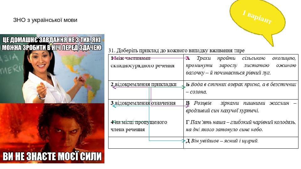 ЗНО з української мови 1 варіант