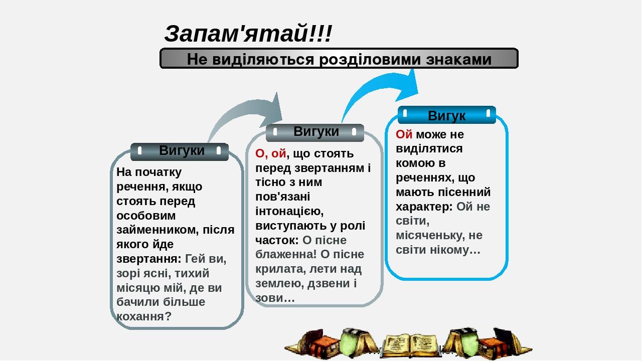 www.themegallery.com Запам'ятай!!! Не виділяються розділовими знаками Вигуки Вигук О, ой, що стоять перед звертанням і тісно з ним пов'язані інтона...