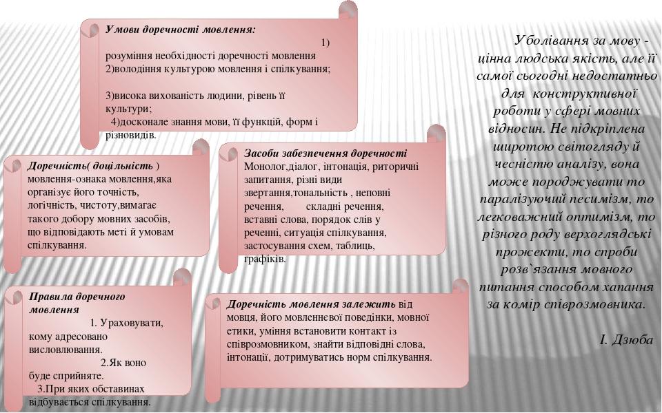 Доречність( доцільність ) мовлення-ознака мовлення,яка організує його точність, логічність, чистоту,вимагає такого добору мовних засобів, що відпов...