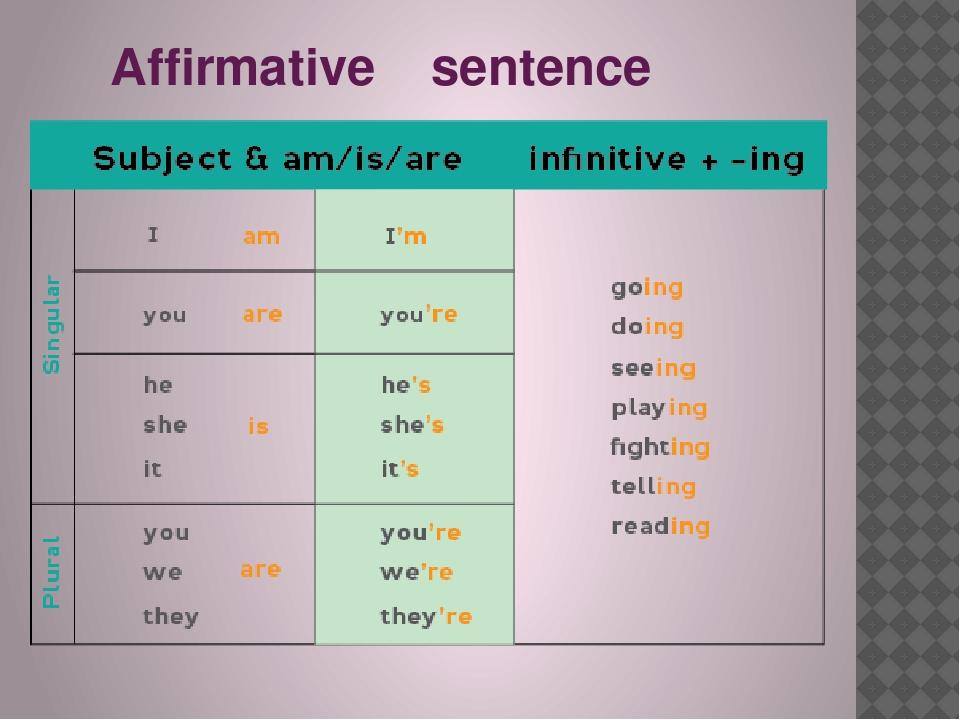 Affirmative sentence