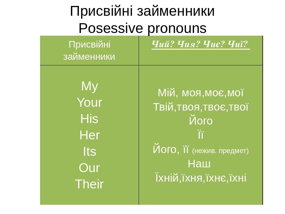 Присвiйнi займенники Posessive pronouns Присвійнізайменники Чий?Чия? Чиє? Чиї? My Your His Her Its Our Their Мій, моя,моє,мої Твій,твоя,твоє,твої Й...