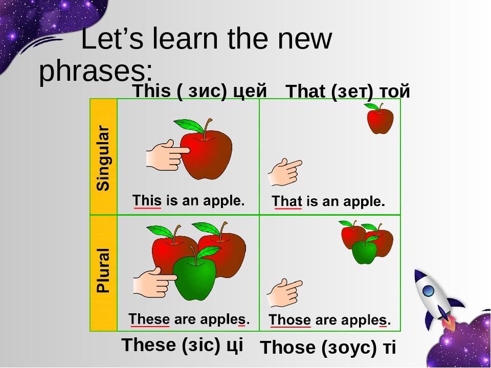 Let's learn the new phrases: This ( зис) цей That (зет) той These (зіс) ці Those (зоус) ті