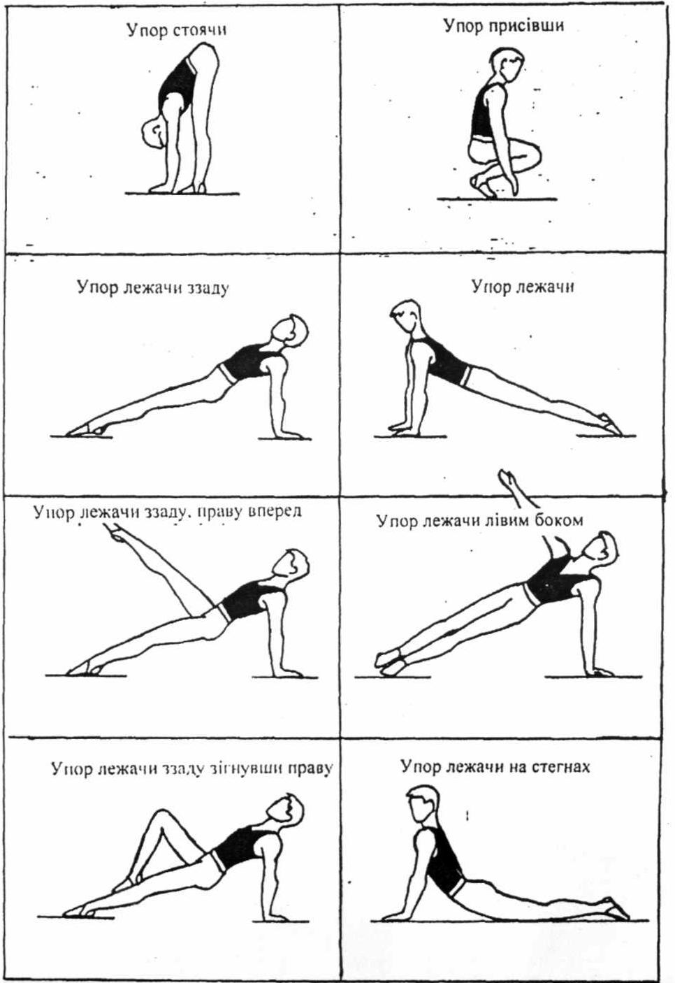"""Методичні рекомендації """"Гімнастика з методикою навчання"""""""