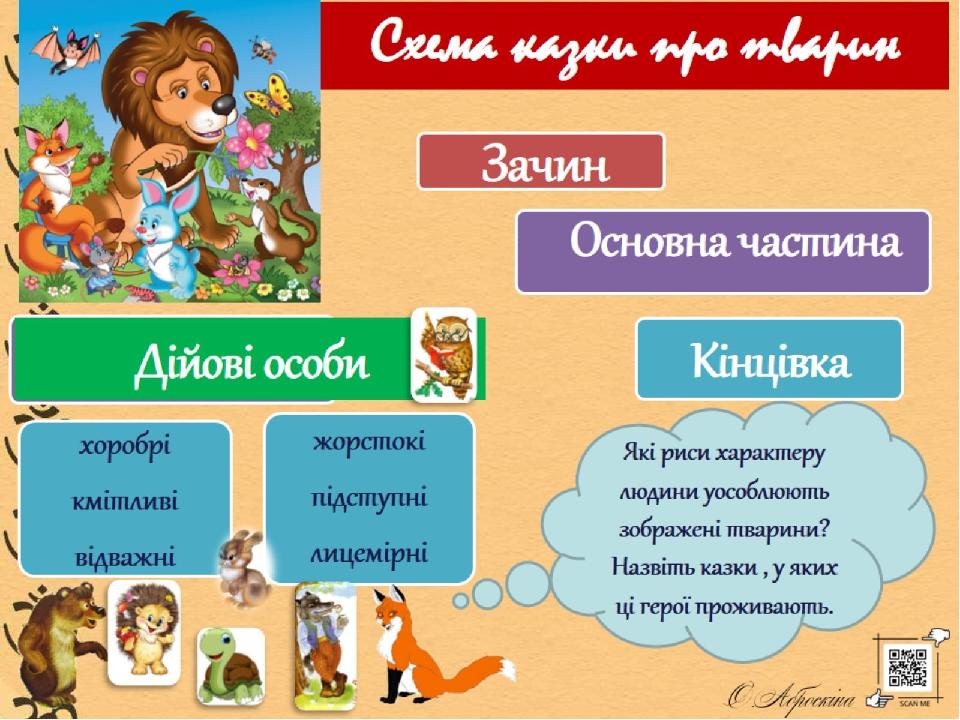 Схема казки про тварин