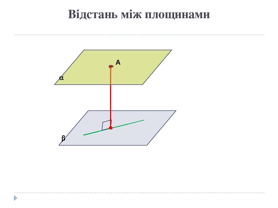 Відстань між площинами А  