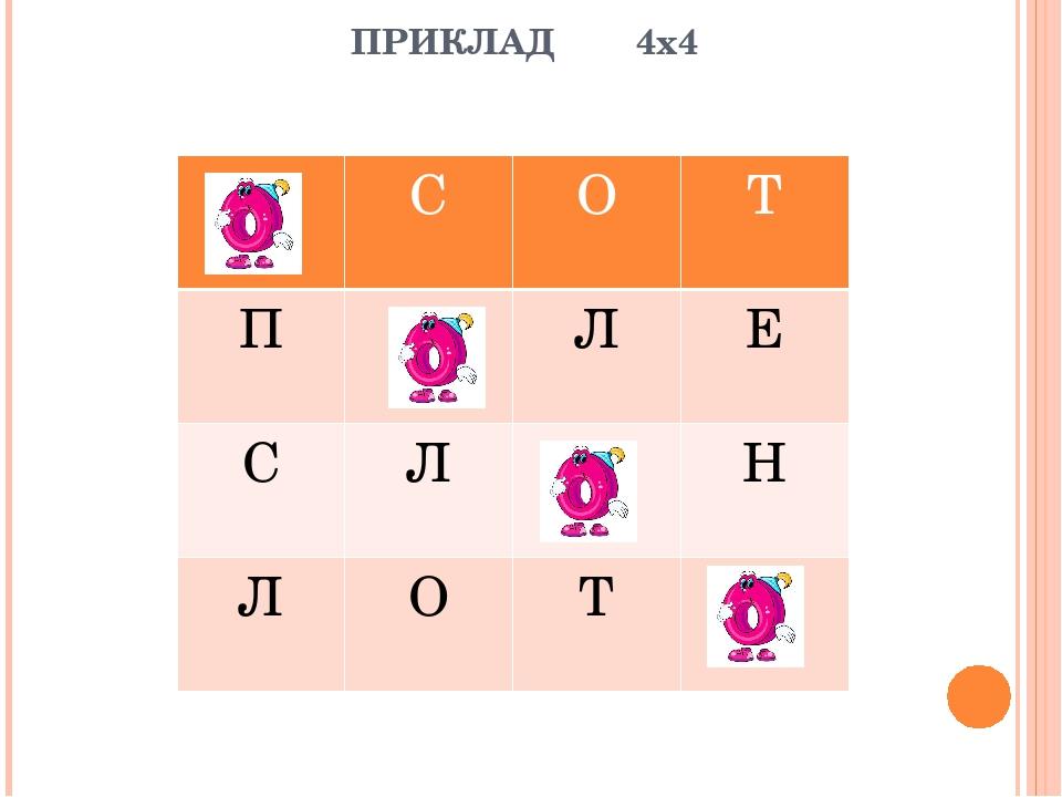 ПРИКЛАД 4х4 С О Т П Л Е С Л Н Л О Т
