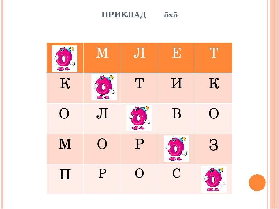 ПРИКЛАД 5х5 М Л Е Т К Т И К О Л В О М О Р З П Р О С