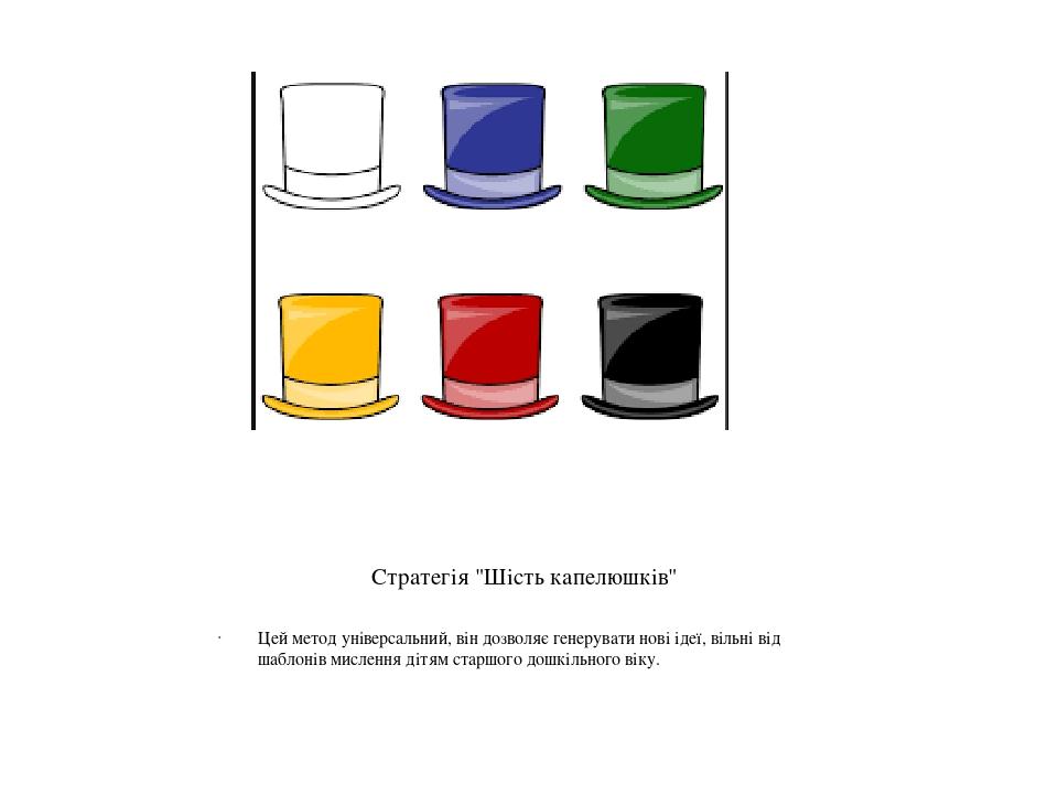 """Стратегія """"Шість капелюшків"""" Цей метод універсальний, він дозволяє генерувати нові ідеї, вільні від шаблонів мислення дітям старшого дошкільного віку."""
