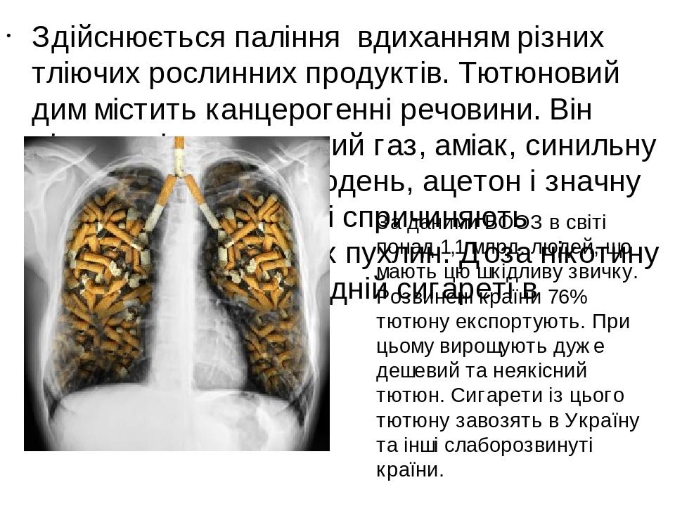 Здійснюється паління вдиханням різних тліючих рослинних продуктів. Тютюновий дим містить канцерогенні речовини. Він містить нікотин, чадний газ, а...