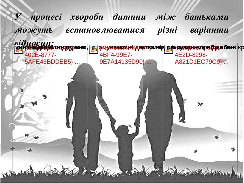 У процесі хвороби дитини між батьками можуть встановлюватися різні варіанти відносин: