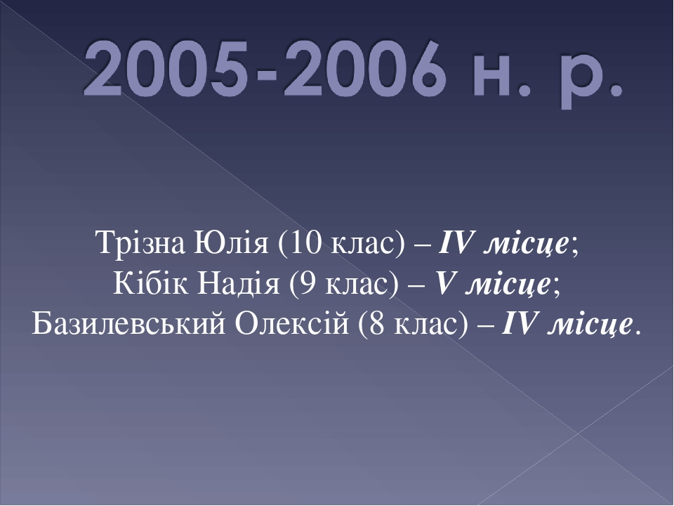 Трізна Юлія (10 клас) – ІV місце; Кібік Надія (9 клас) – V місце; Базилевський Олексій (8 клас) – ІV місце.