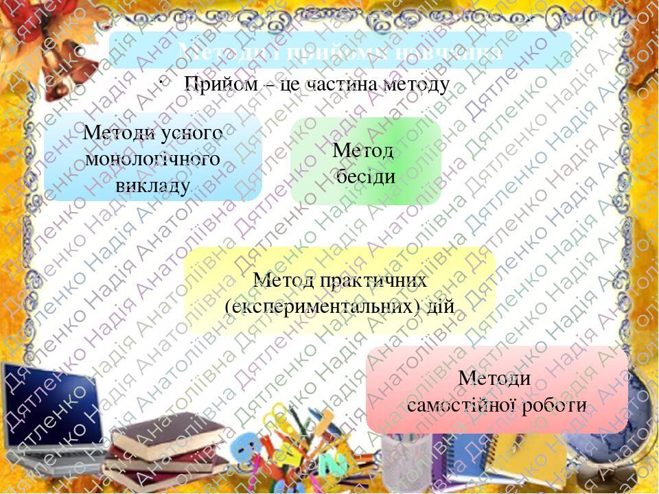 Методи і прийоми навчання Прийом – це частина методу Методи усного монологічного викладу Метод бесіди Метод практичних (експериментальних) дій Мето...