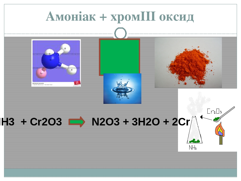 Амоніак + хромІІІ оксид 2NH3 + Cr2O3 N2O3 + 3H2O + 2Cr