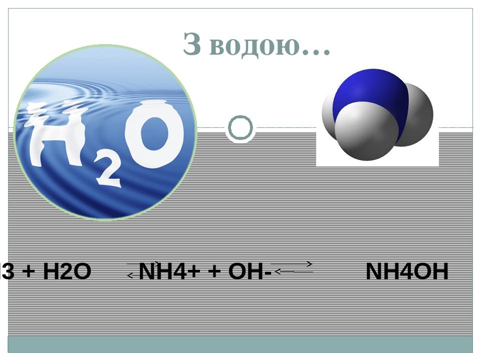 З водою… NH3 + H2O NH4+ + OH- NH4OH