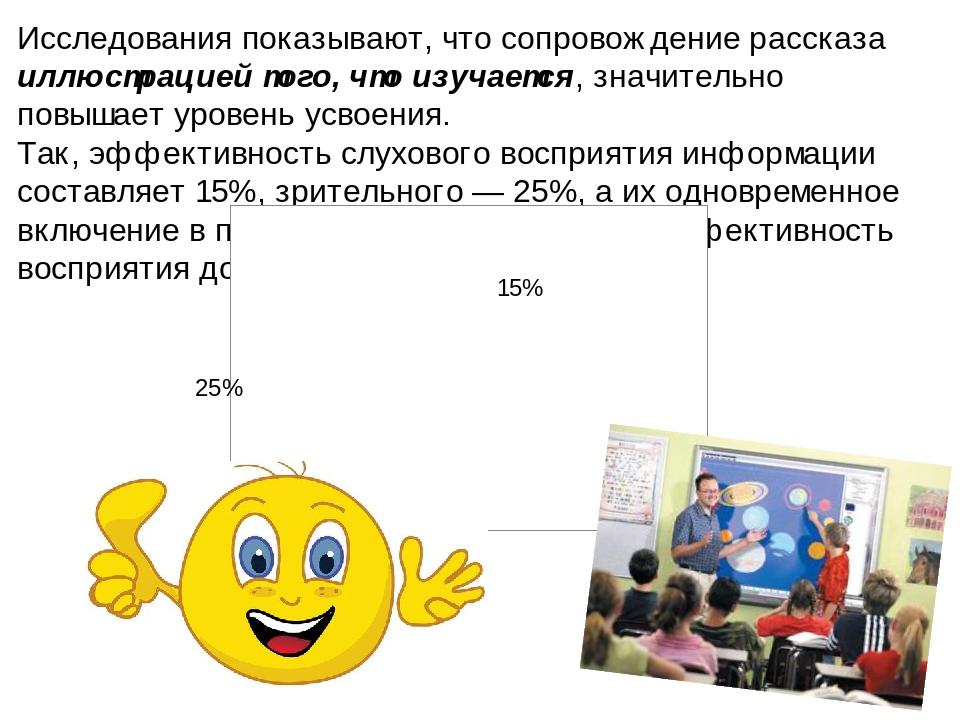 Исследования показывают, что сопровождение рассказа иллюстрацией того, что изучается, значительно повышает уровень усвоения. Так, эффективность слу...