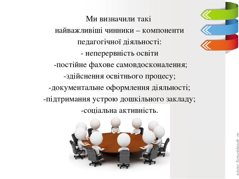 Ми визначили такі найважливіші чинники – компоненти педагогічної діяльності: - неперервність освіти -постійне фахове самовдосконалення; -здійснення...