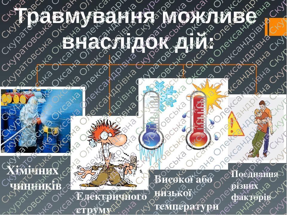 Травмування можливе внаслідок дій: Хімічних чинників Електричного струму Високої або низької температури Поєднання різних факторів