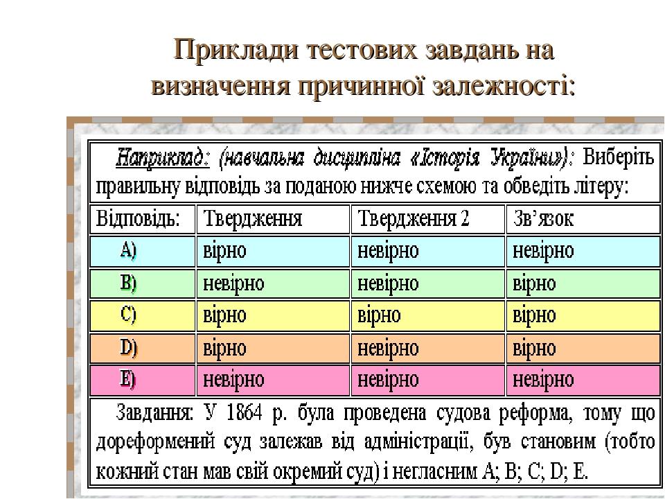 Приклади тестових завдань на визначення причинної залежності:
