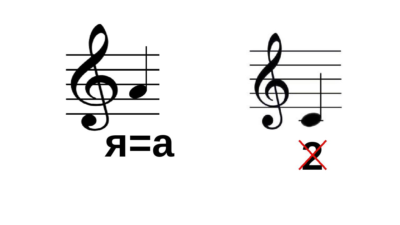 я=а 2