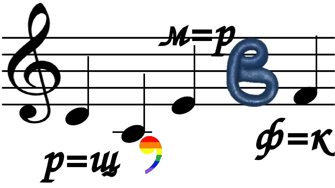 ф=к р=щ м=р