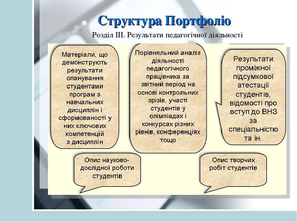 Структура Портфоліо Розділ ІІІ. Результати педагогічної діяльності