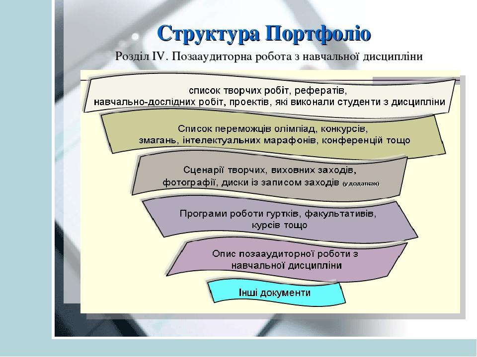 Структура Портфоліо Розділ IV. Позааудиторна робота з навчальної дисципліни