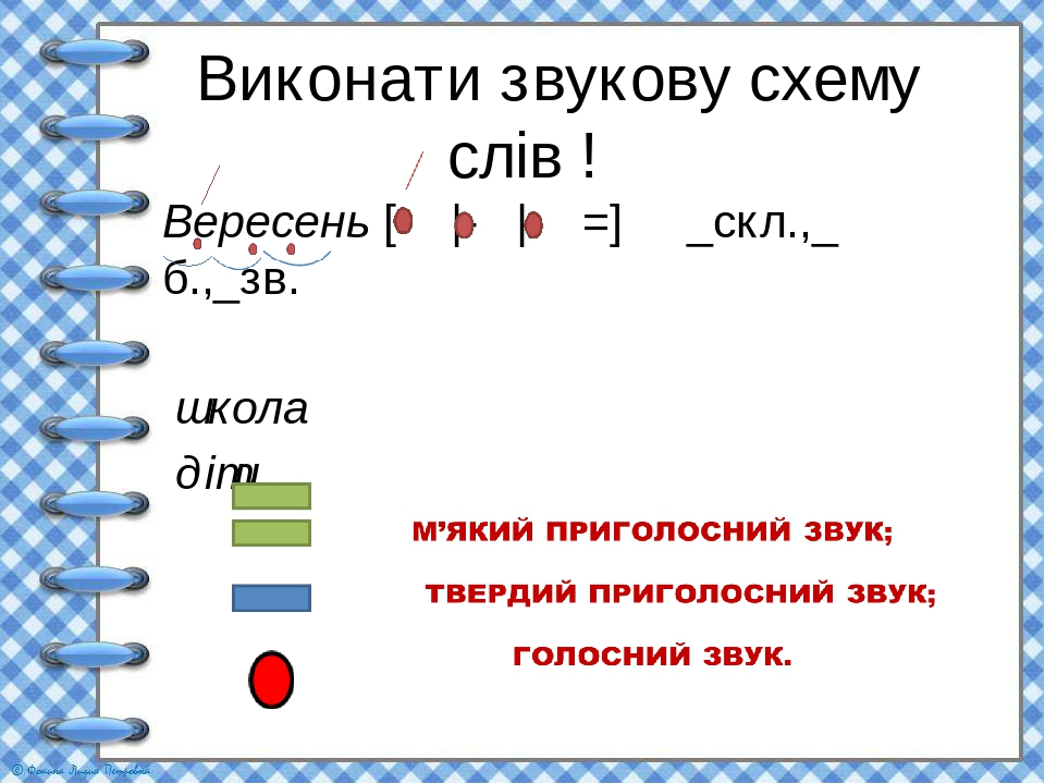 Виконати звукову схему слів ! Вересень [- |- |- =] _cкл.,_ б.,_зв. школа діти