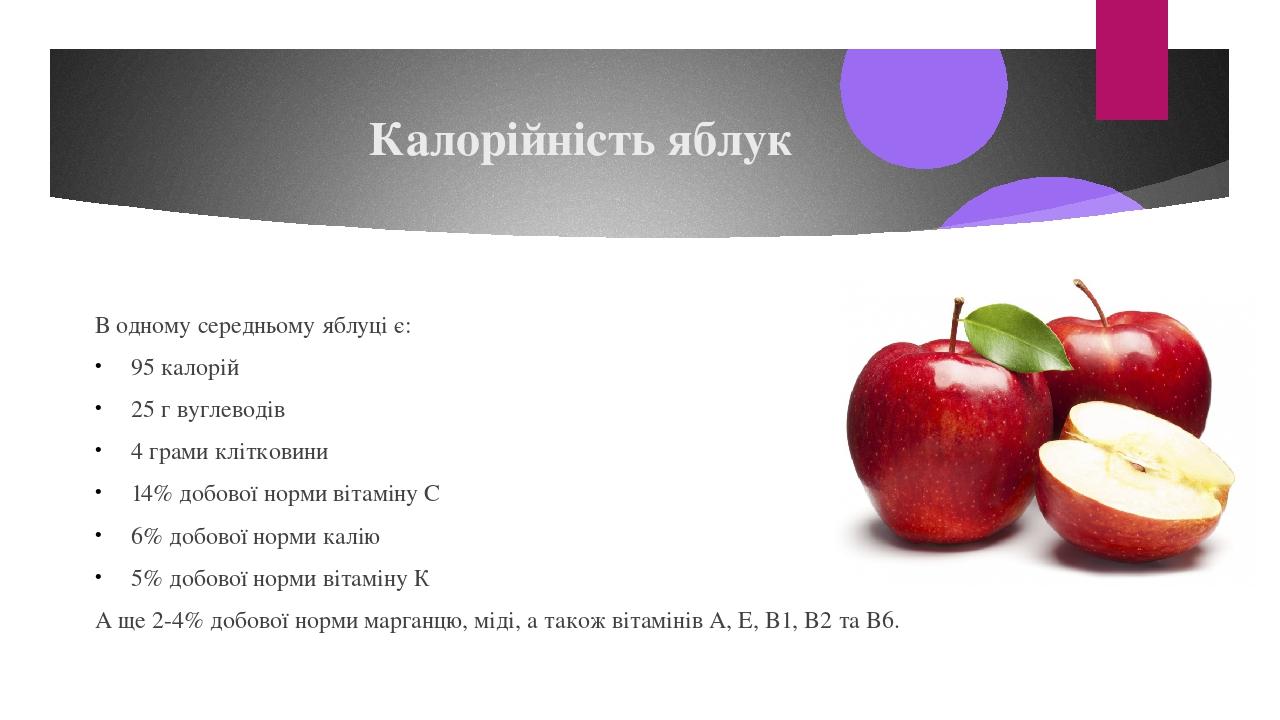 Калорійність яблук В одному середньому яблуці є: 95 калорій 25 г вуглеводів 4 грами клітковини 14% добової норми вітаміну С 6% добової норми калію ...