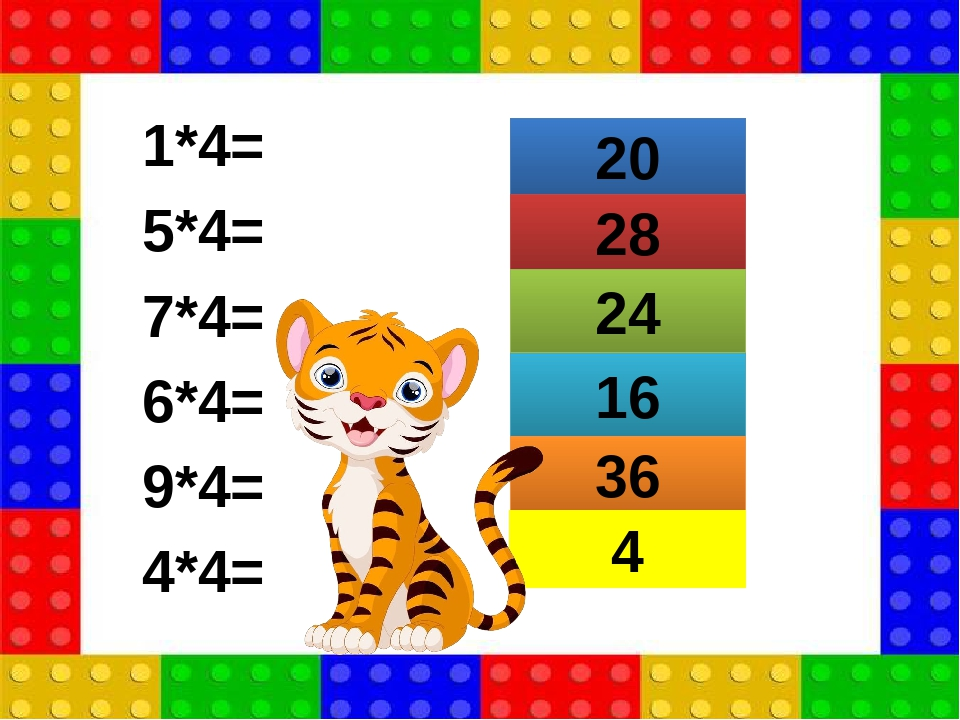 1*4= 5*4= 7*4= 6*4= 9*4= 4*4= 20 28 24 16 36 4