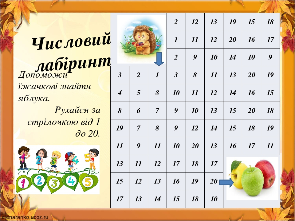 Числовий лабіринт Допоможи їжачкові знайти яблука. Рухайся за стрілочкою від 1 до 20. 2 12 13 19 15 18 1 11 12 20 16 17 2 9 10 14 10 9 3 2 1 3 8 11...