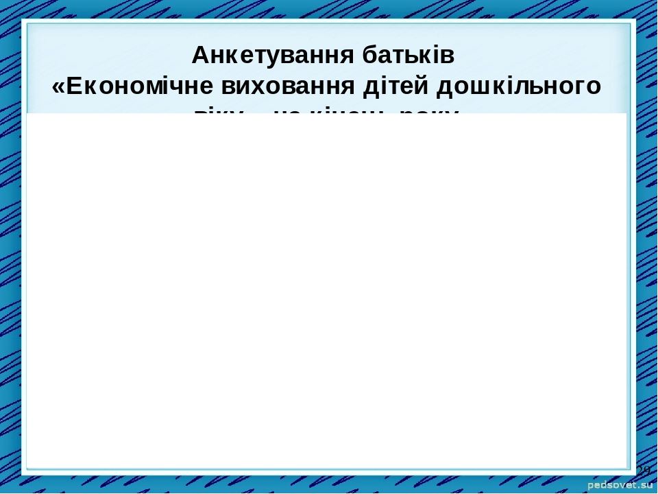 Анкетування батьків «Економічне виховання дітей дошкільного віку» на кінець року Білошниченко О.В.
