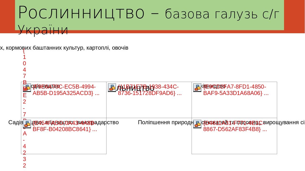 Рослинництво – базова галузь с/г України