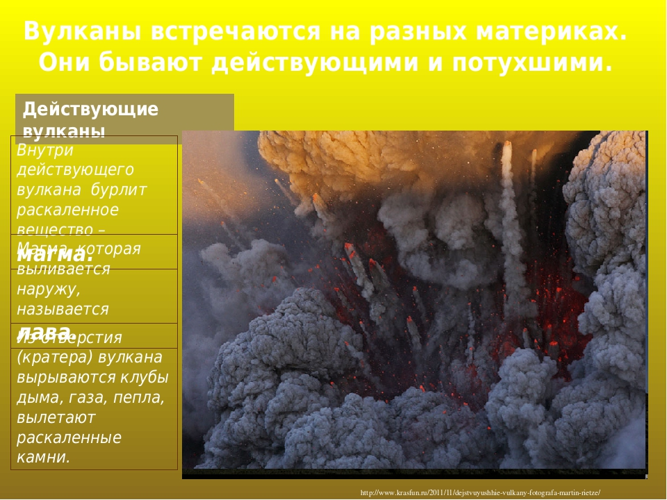 Вулканы встречаются на разных материках. Они бывают действующими и потухшими. Действующие вулканы Вулкан Безымянный на Камчатке Внутри действующего...