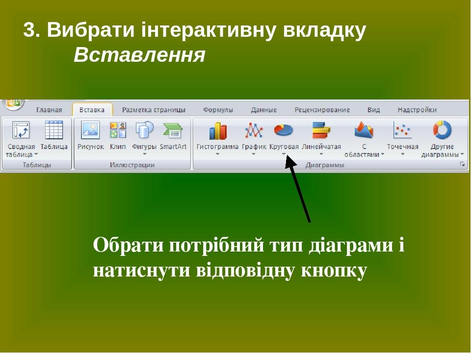 3. Вибрати інтерактивну вкладку Вставлення Обрати потрібний тип діаграми і натиснути відповідну кнопку