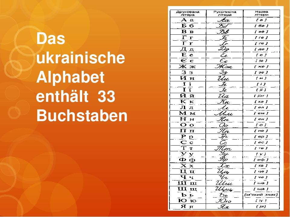 Das ukrainische Alphabet enthält 33 Buchstaben