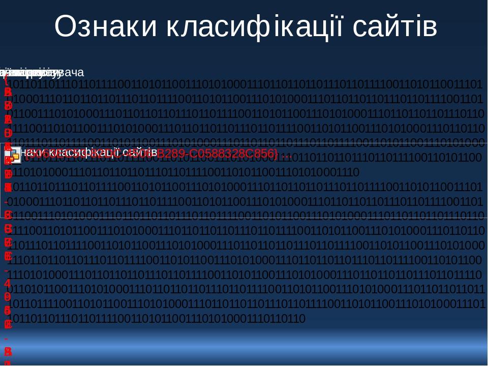 Ознаки класифікації сайтів 101101101110110111100110101100111010100011101101101101110110111100110101100111010100011101101101101110110111100110101100...