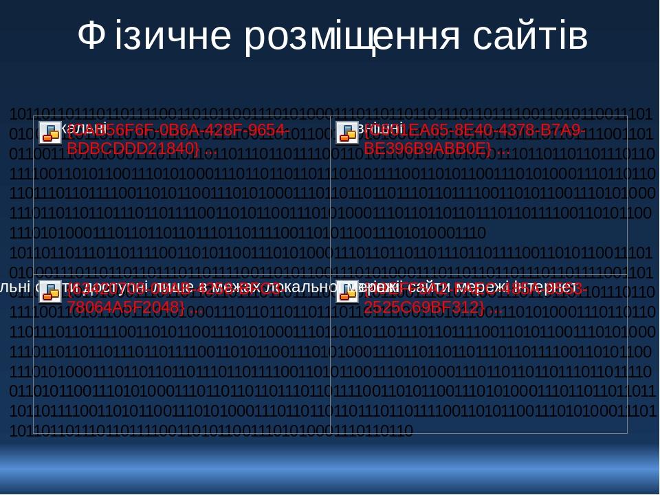 Фізичне розміщення сайтів 1011011011101101111001101011001110101000111011011011011101101111001101011001110101000111011011011011101101111001101011001...