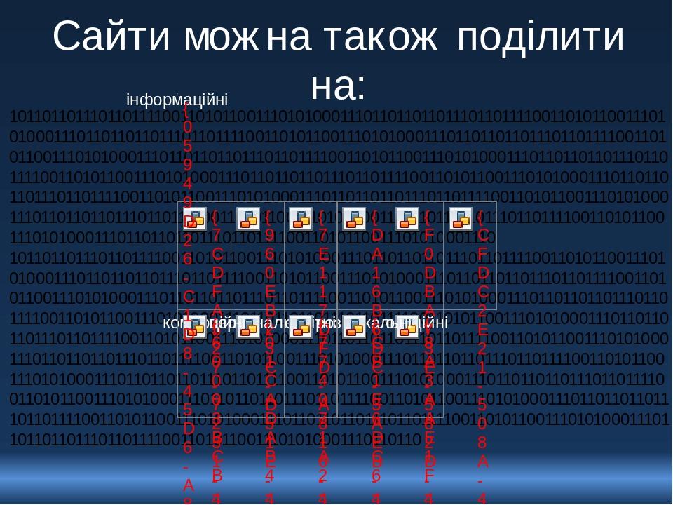 Сайти можна також поділити на: 10110110111011011110011010110011101010001110110110110111011011110011010110011101010001110110110110111011011110011010...