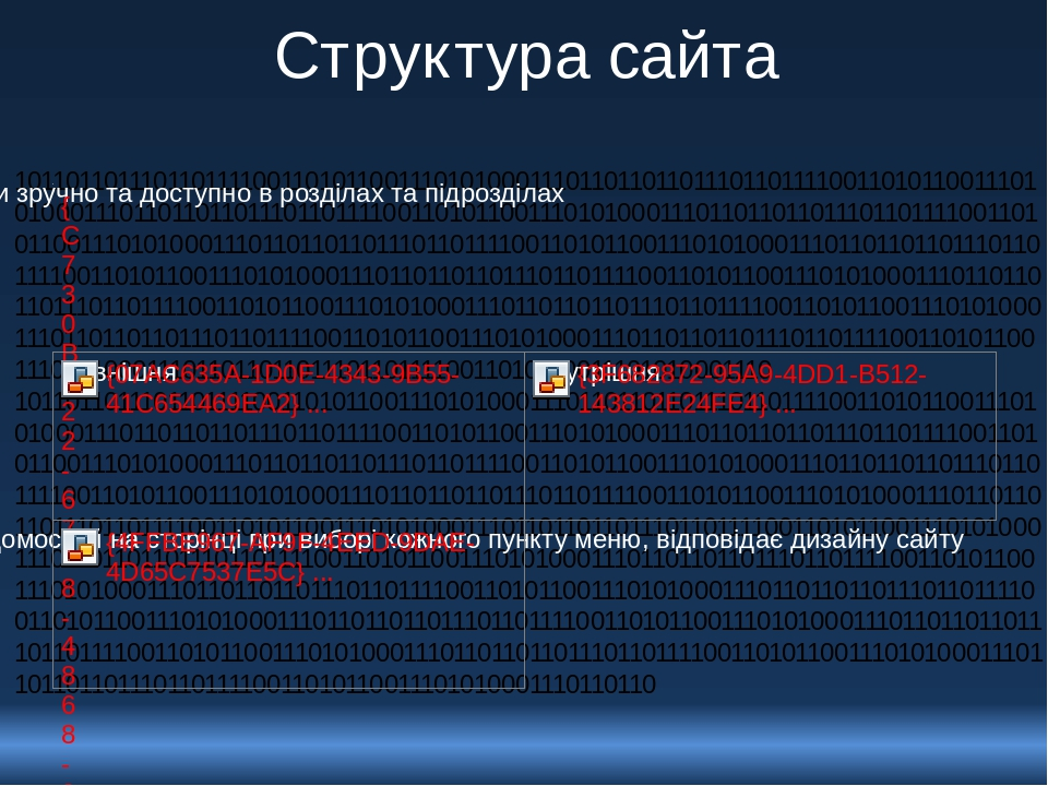 Структура сайта 10110110111011011110011010110011101010001110110110110111011011110011010110011101010001110110110110111011011110011010110011101010001...
