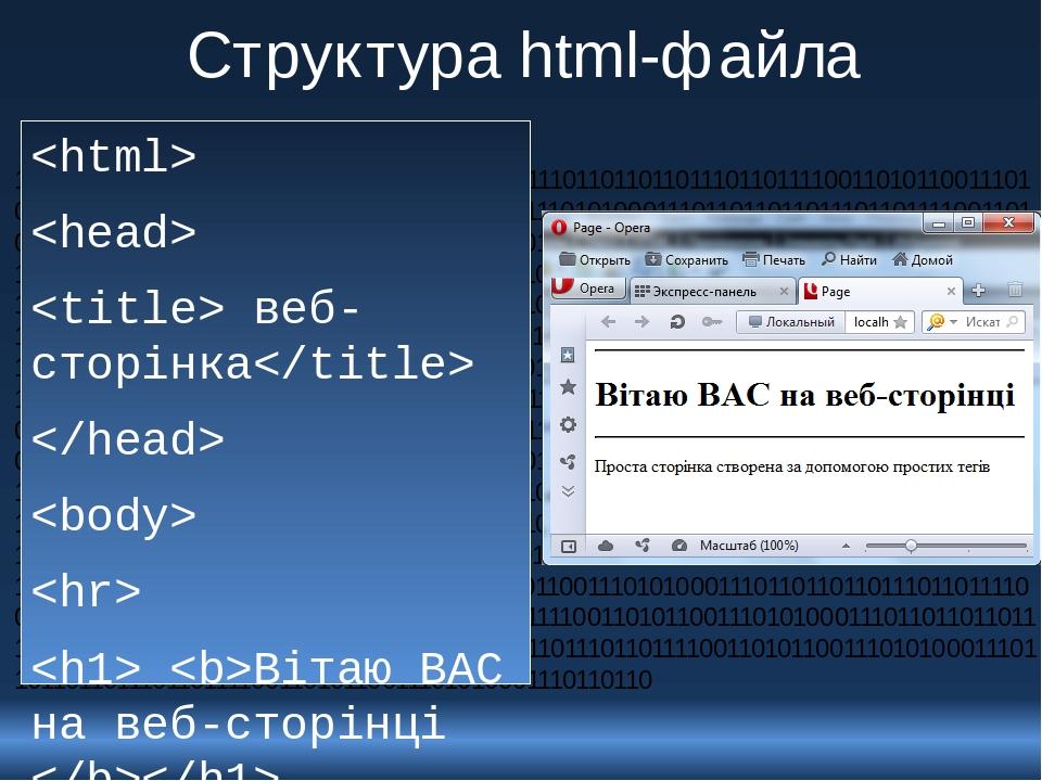 Структура html-файла <html> <head> <title> веб-сторінка</title> </head> <body> <hr> <h1> <b>Вітаю ВАС на веб-сторінці </b></h1> <hr> <p>Проста стор...