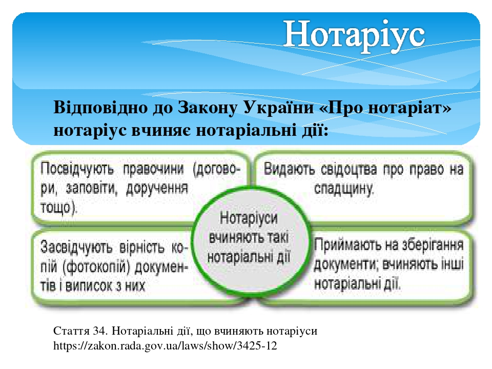Відповідно до Закону України «Про нотаріат» нотаріус вчиняє нотаріальні дії: Стаття 34. Нотаріальні дії, що вчиняють нотаріуси https://zakon.rada.g...