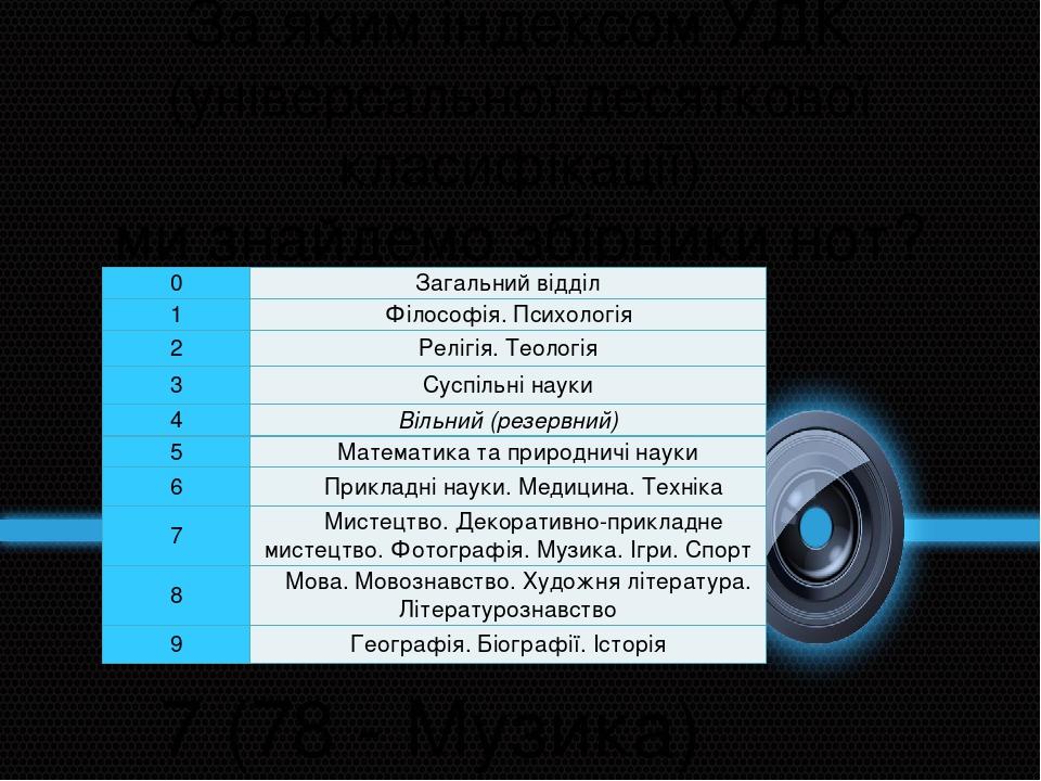 За яким індексом УДК (універсальної десяткової класифікації) ми знайдемо збірники нот? 7 (78 - Музика) 0 Загальнийвідділ 1 Філософія.Психологія 2 Р...