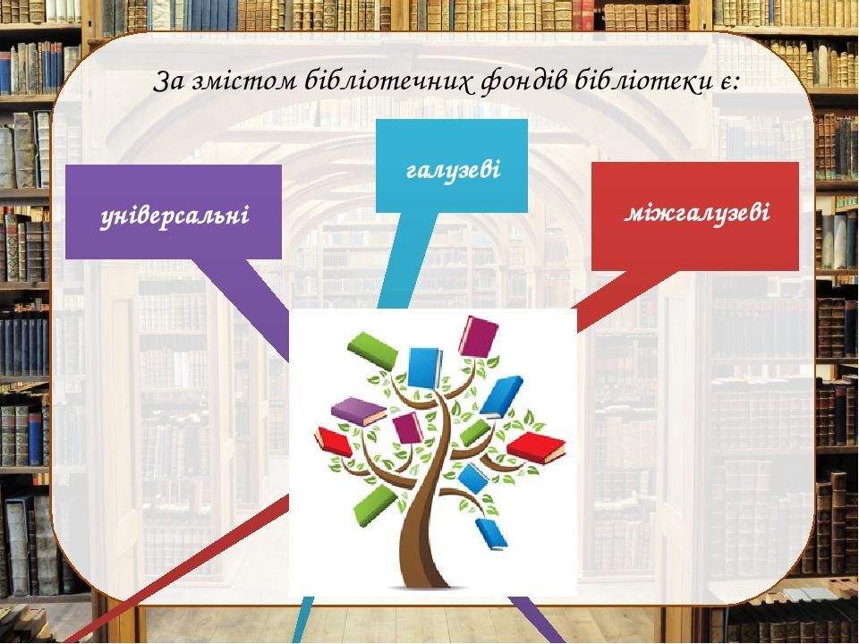 За змістом бібліотечних фондів бібліотеки є: універсальні галузеві міжгалузеві