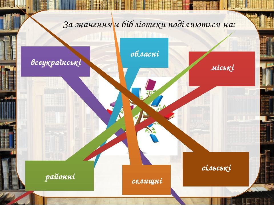 За значенням бібліотеки поділяються на: всеукраїнські обласні міські районні селищні сільські