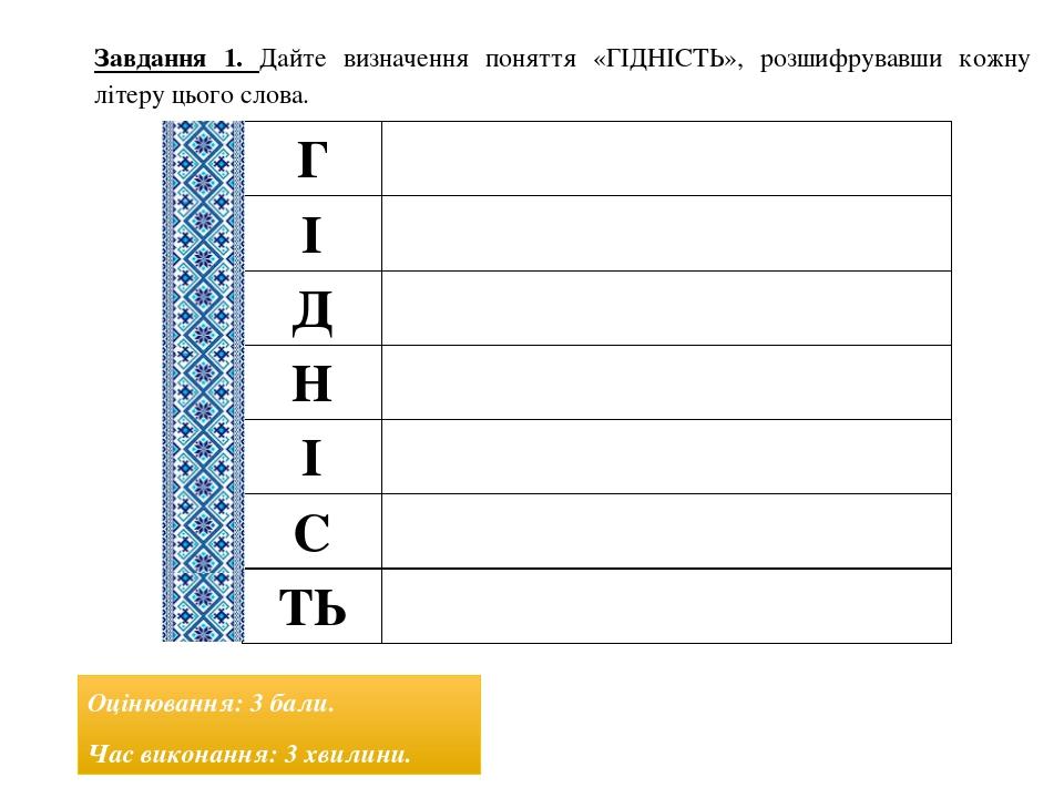 Завдання 1. Дайте визначення поняття «ГІДНІСТЬ», розшифрувавши кожну літеру цього слова. Оцінювання: 3 бали. Час виконання: 3 хвилини. Г І Д Н І С ТЬ