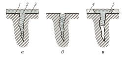 Капиллярная дефектоскопия сварных соединений