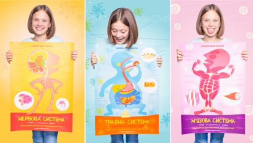 Зображення товару: Комплект плакатів «Кожен має знати: Системи людини». Основні системи організму людини
