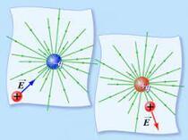 Тема 4.1   Сайт викладача фізики