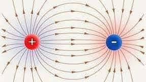 """Урок 91""""Електричне поле"""" (Урок)"""